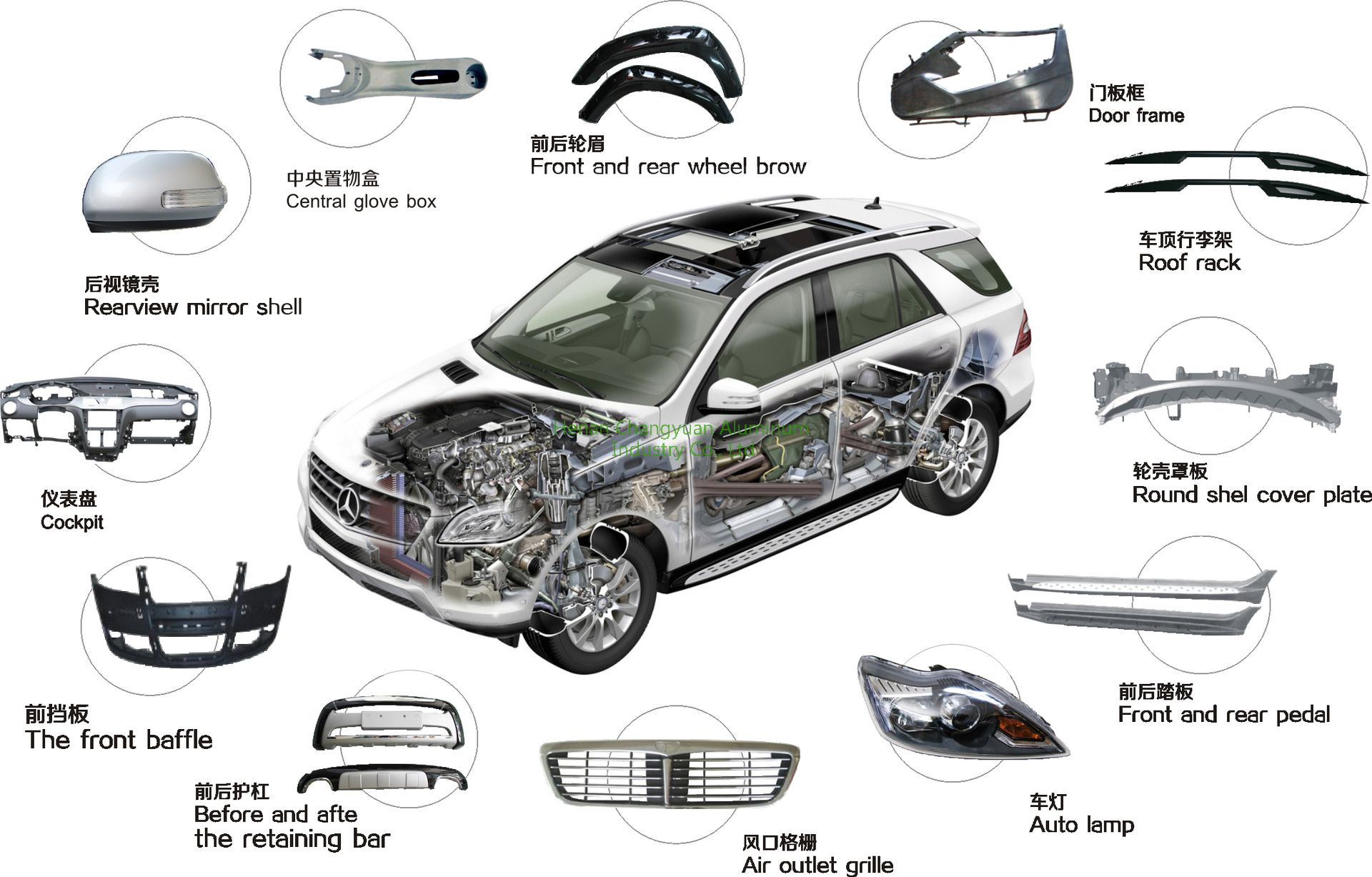 5052 5754 aluminum coil for car